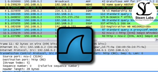 How to use nmap and Wireshark to sniff network traffic in 2021